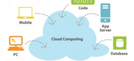 cloud_computing_diagram