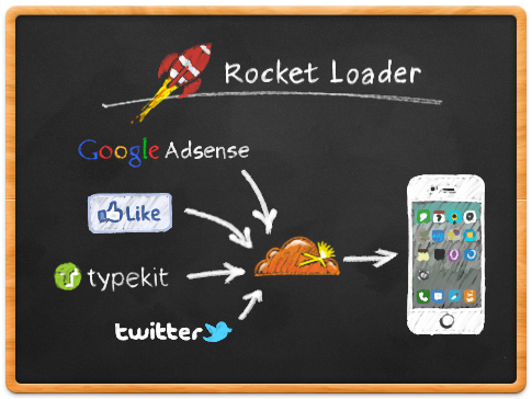 optimizer-rocket-loader