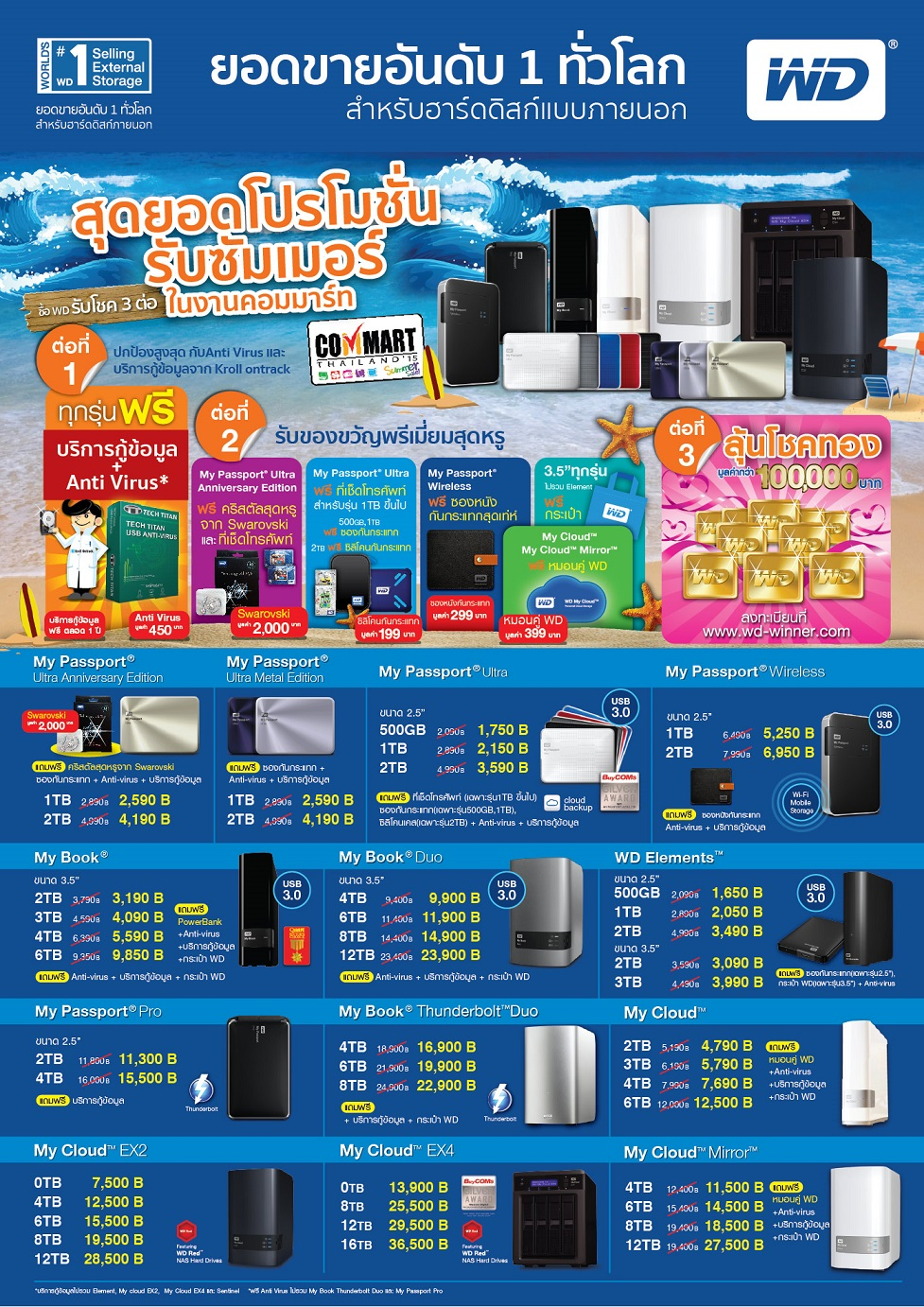 WD_External_Commart_Promotion