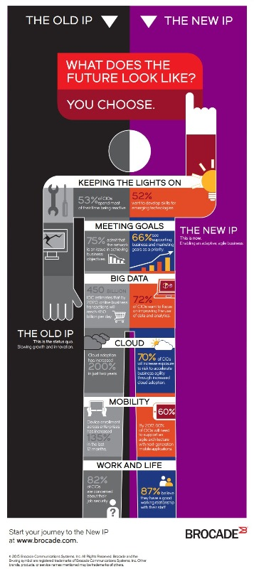 The New IP infographic