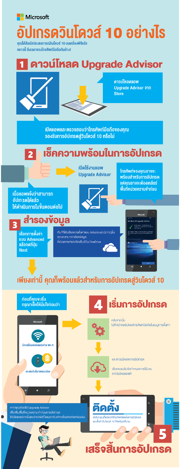 Windows 10 Upgrade Infographic_TH_Final