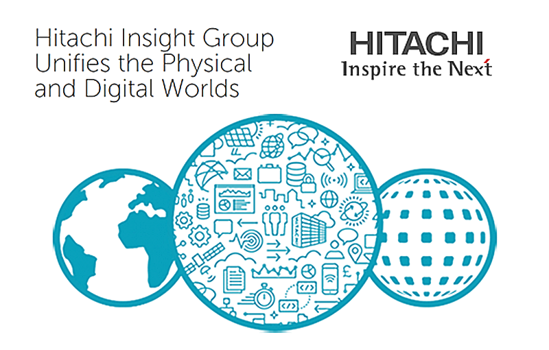 Hitachi Insight Group